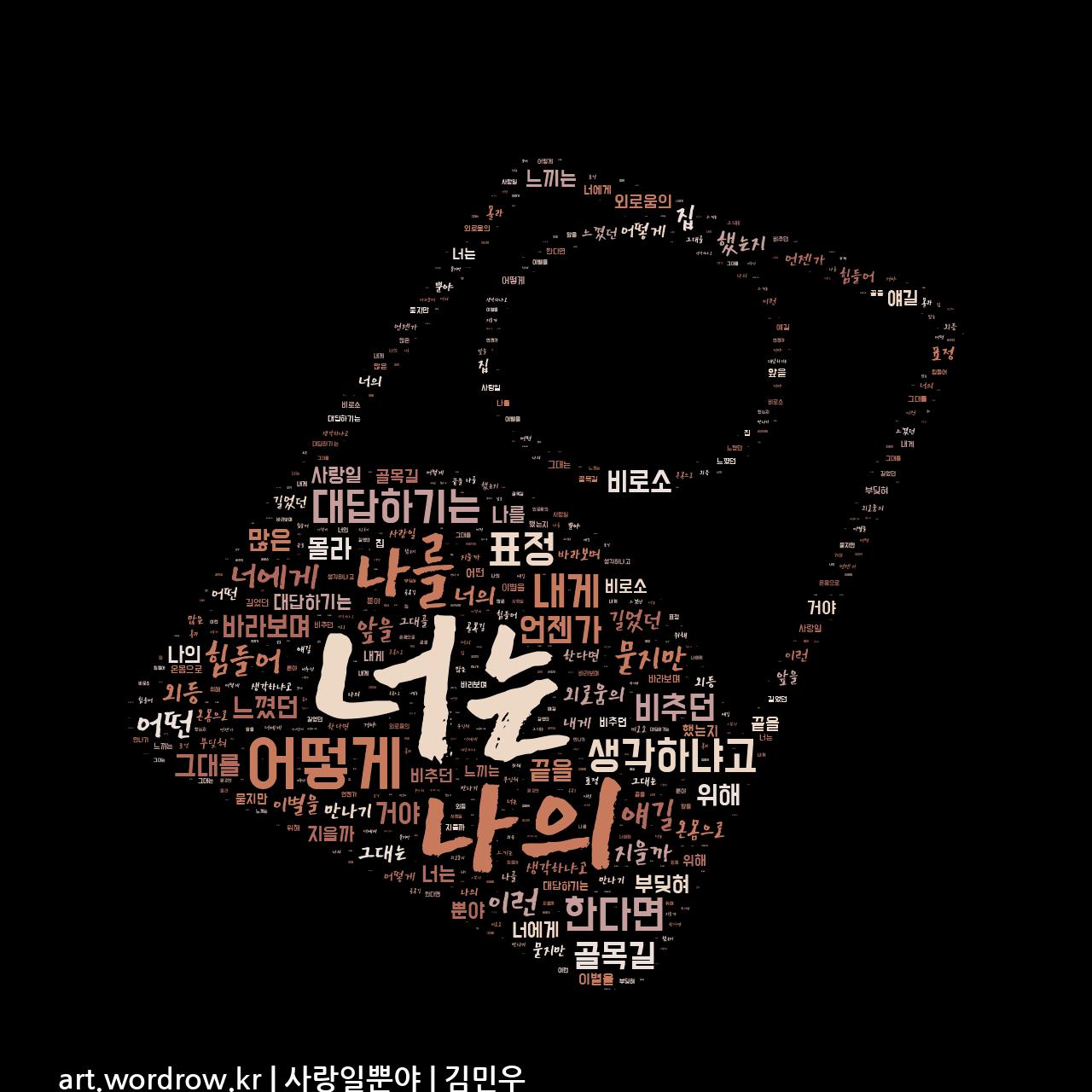 워드 클라우드: 사랑일뿐야 [김민우]-64